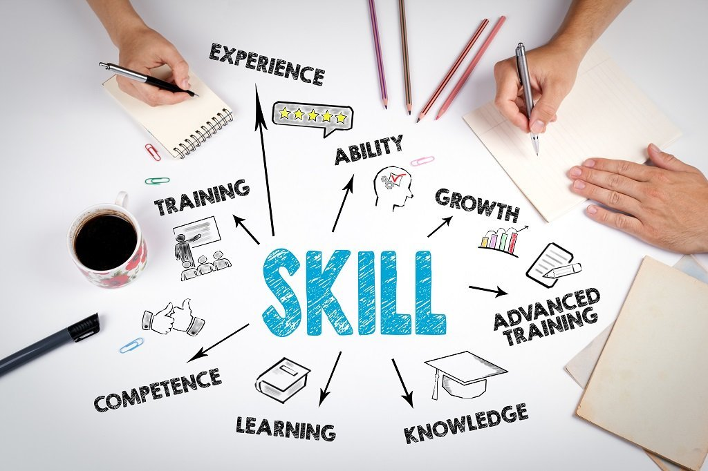 what are core skills