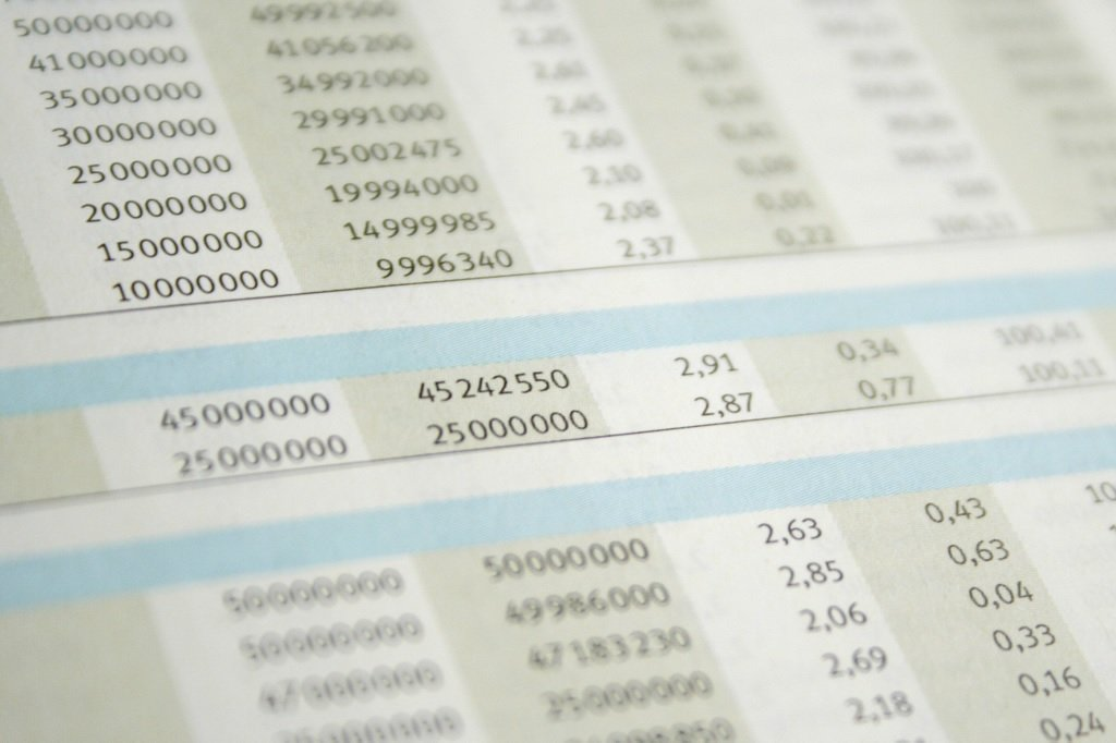 what is a sales ledger skill test